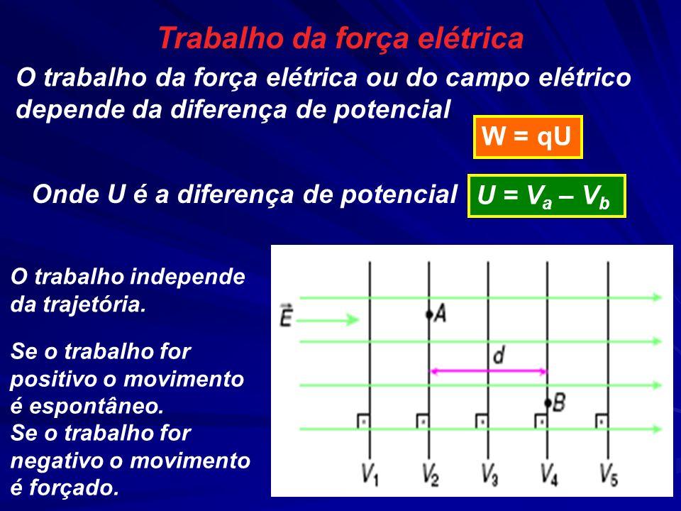 Onde U é a diferença de potencial W = qU U = V a – V b Trabalho da força elétrica O trabalho independe da trajetória. Se o trabalho for positivo o mov