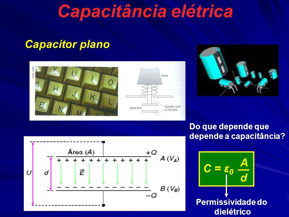 Capacitância elétrica Capacitor plano C = ε 0 AdAd Permissividade do dielétrico Do que depende que depende a capacitância?