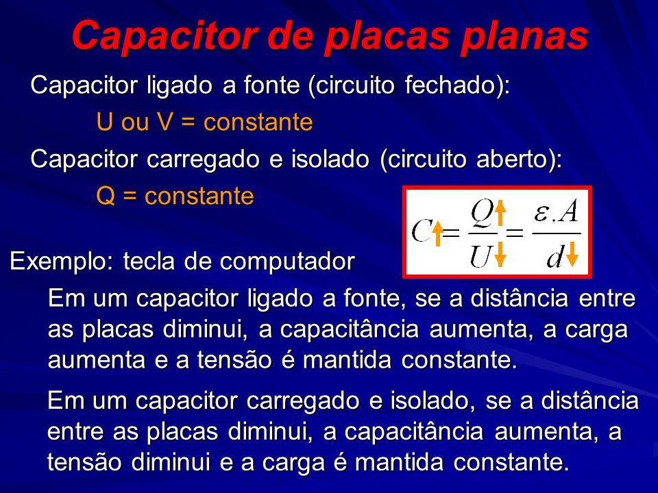 Capacitor de placas planas Capacitor ligado a fonte (circuito fechado): U ou V = constante Capacitor carregado e isolado (circuito aberto): Q = consta