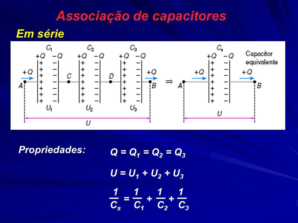 Associação de capacitores Em série Propriedades: U = U 1 + U 2 + U 3 1Cs 1Cs 1C11C1 1C21C2 1C31C3 = + + Q = Q 1 = Q 2 = Q 3