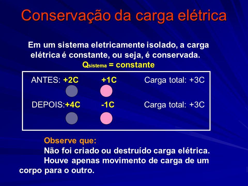 Conservação da carga elétrica Em um sistema eletricamente isolado, a carga elétrica é constante, ou seja, é conservada. Q sistema = constante ANTES: +