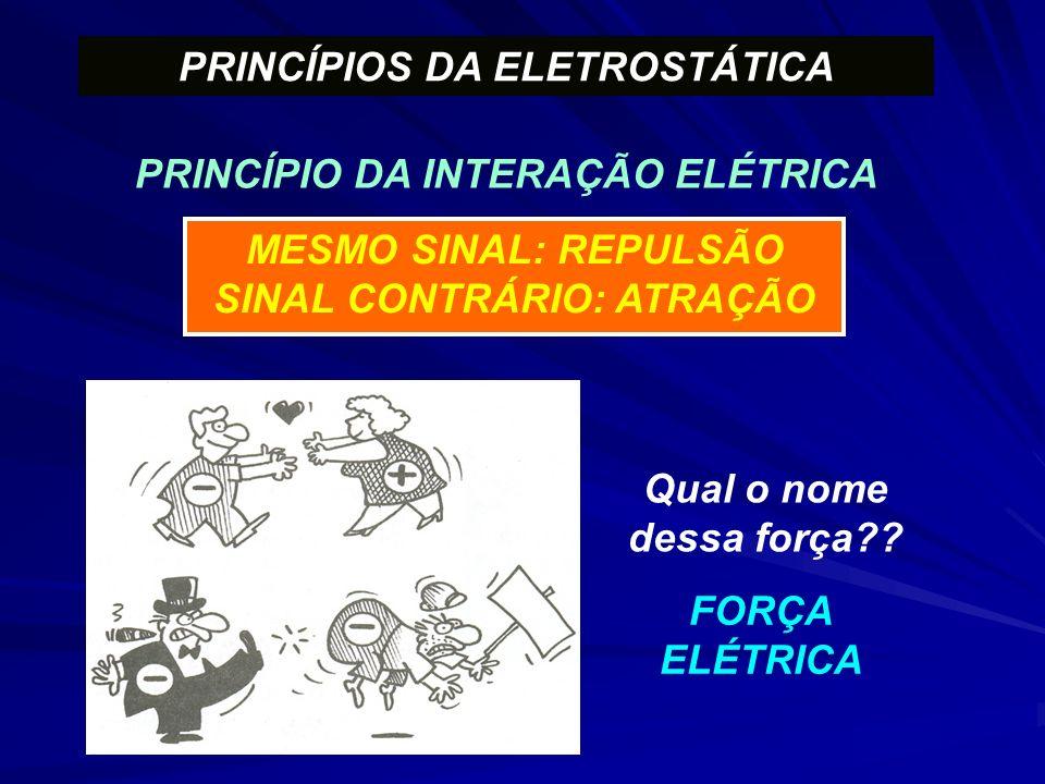 MESMO SINAL: REPULSÃO SINAL CONTRÁRIO: ATRAÇÃO PRINCÍPIOS DA ELETROSTÁTICA Qual o nome dessa força?? FORÇA ELÉTRICA PRINCÍPIO DA INTERAÇÃO ELÉTRICA