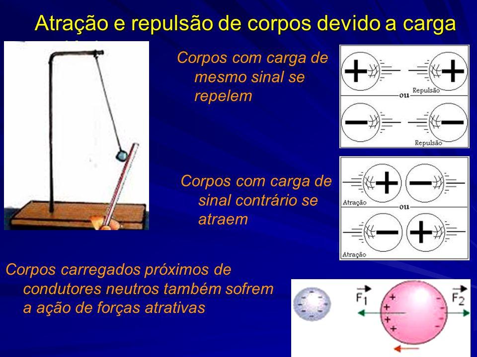 Atração e repulsão de corpos devido a carga elétrica Corpos com carga de mesmo sinal se repelem Corpos com carga de sinal contrário se atraem Corpos c