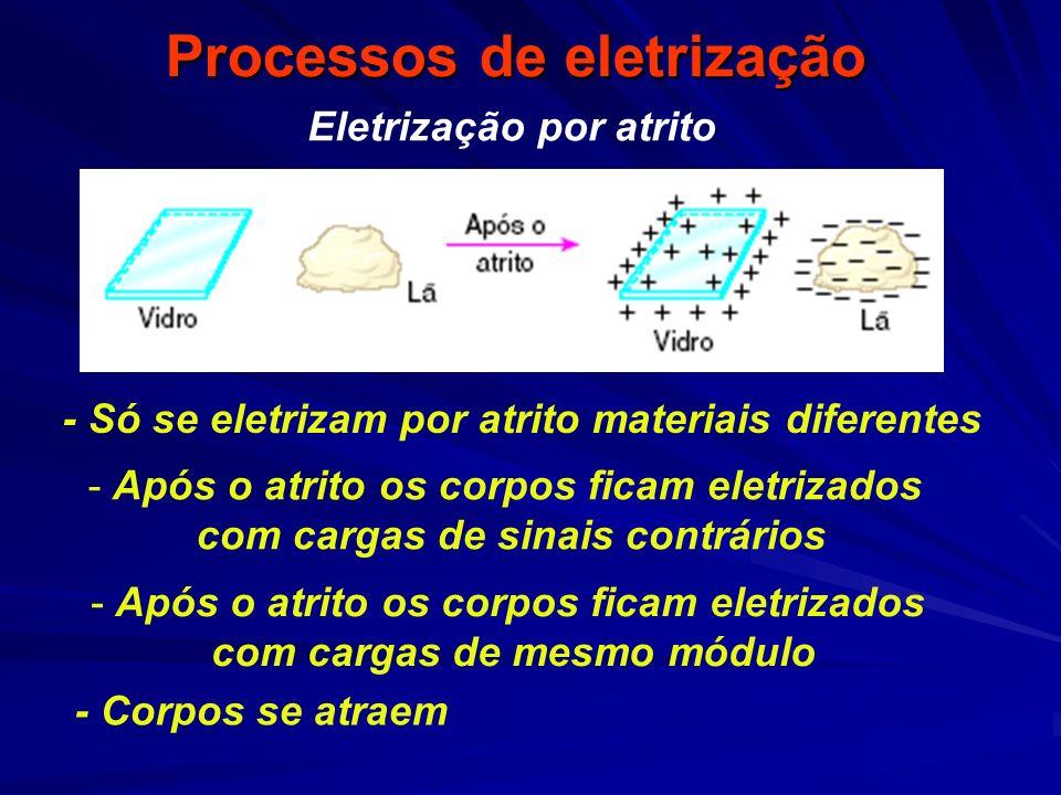 Processos de eletrização Eletrização por atrito - Só se eletrizam por atrito materiais diferentes - Corpos se atraem - Após o atrito os corpos ficam e