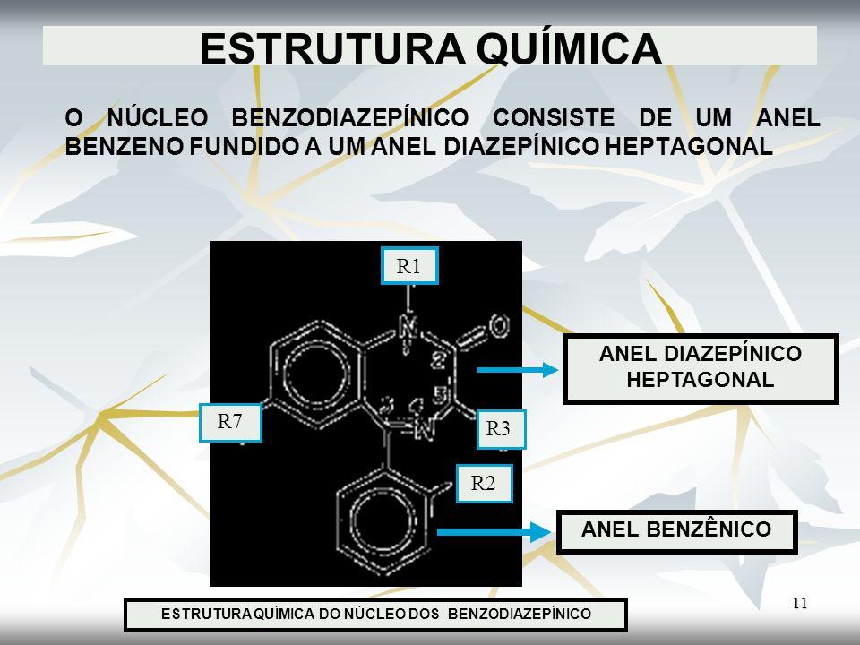 ESTRUTURA QUÍMICA O NÚCLEO BENZODIAZEPÍNICO CONSISTE DE UM ANEL BENZENO FUNDIDO A UM ANEL DIAZEPÍNICO HEPTAGONAL 11 ESTRUTURA QUÍMICA DO NÚCLEO DOS BE