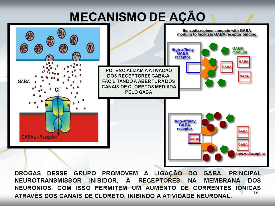 MECANISMO DE AÇÃO 16 POTENCIALIZAM A ATIVAÇÃO DOS RECEPTORES GABA-A, FACILITANDO A ABERTURA DOS CANAIS DE CLORETOS MEDIADA PELO GABA DROGAS DESSE GRUP