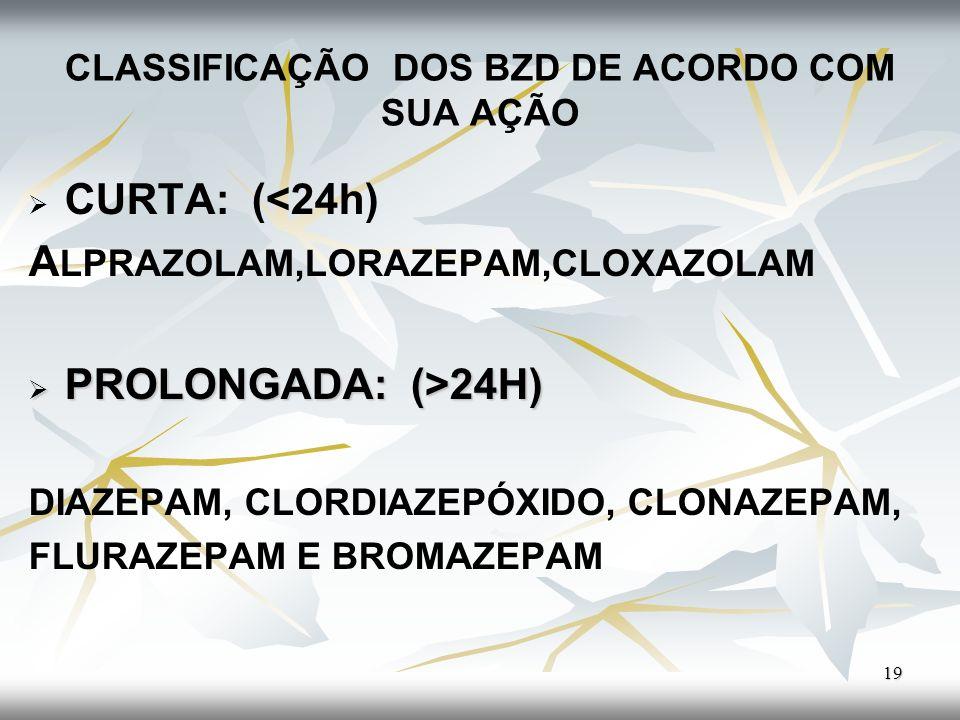 CLASSIFICAÇÃO DOS BZD DE ACORDO COM SUA AÇÃO CURTA: (<24h) A LPRAZOLAM,LORAZEPAM,CLOXAZOLAM PROLONGADA: (>24H) PROLONGADA: (>24H) DIAZEPAM, CLORDIAZEP