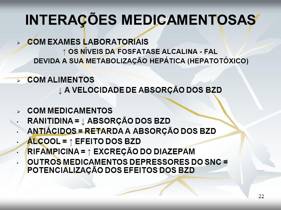INTERAÇÕES MEDICAMENTOSAS COM EXAMES LABORATORIAIS OS NÍVEIS DA FOSFATASE ALCALINA - FAL DEVIDA A SUA METABOLIZAÇÃO HEPÁTICA (HEPATOTÓXICO) COM ALIMEN