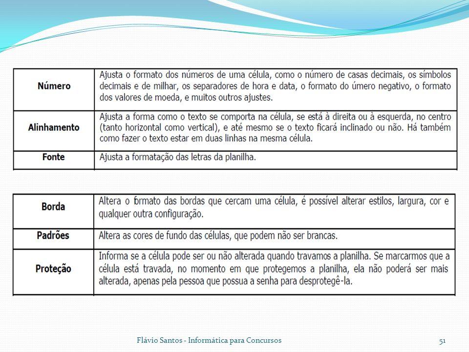 Flávio Santos - Informática para Concursos51