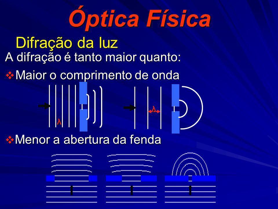 A difração é tanto maior quanto: Maior o comprimento de onda Maior o comprimento de onda Óptica Física Difração da luz Menor a abertura da fenda Menor