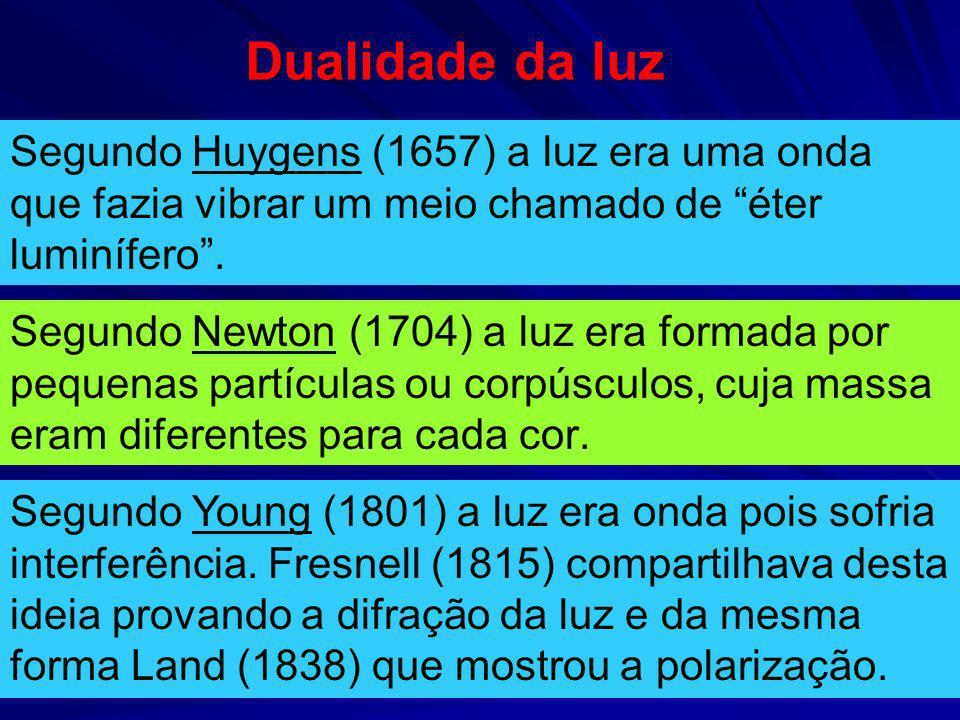 Dualidade da luz Segundo Newton (1704) a luz era formada por pequenas partículas ou corpúsculos, cuja massa eram diferentes para cada cor. Segundo You