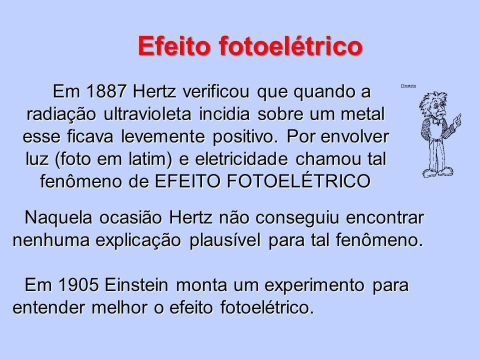 Em 1887 Hertz verificou que quando a radiação ultravioleta incidia sobre um metal esse ficava levemente positivo. Por envolver luz (foto em latim) e e