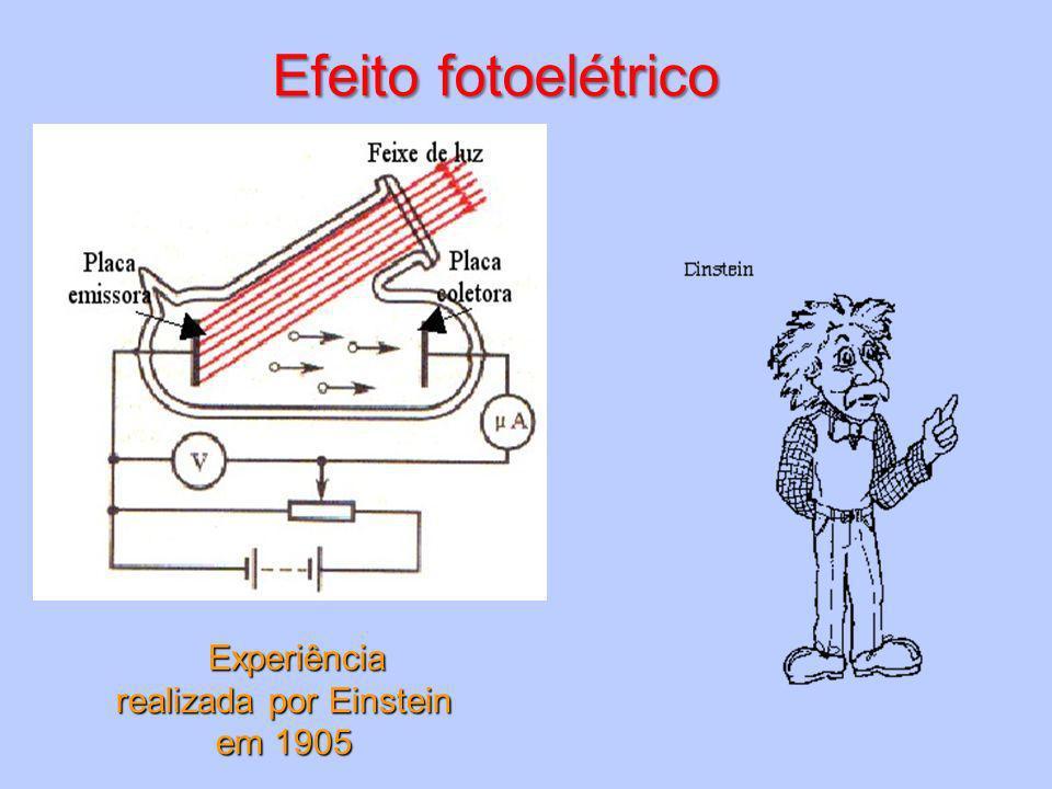 Efeito fotoelétrico Experiência realizada por Einstein em 1905