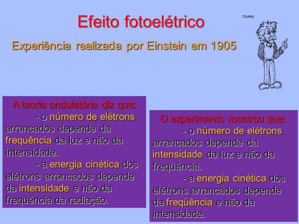 Efeito fotoelétrico Experiência realizada por Einstein em 1905 A teoria ondulatória diz que: - o número de elétrons arrancados depende da frequência d
