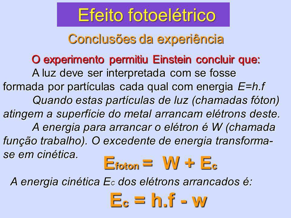 Efeito fotoelétrico Conclusões da experiência O experimento permitiu Einstein concluir que: A luz deve ser interpretada com se fosse formada por partí