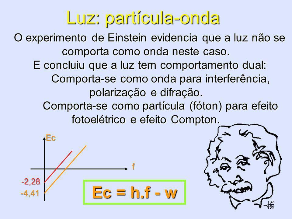Luz: partícula-onda O experimento de Einstein evidencia que a luz não se comporta como onda neste caso. E concluiu que a luz tem comportamento dual: C