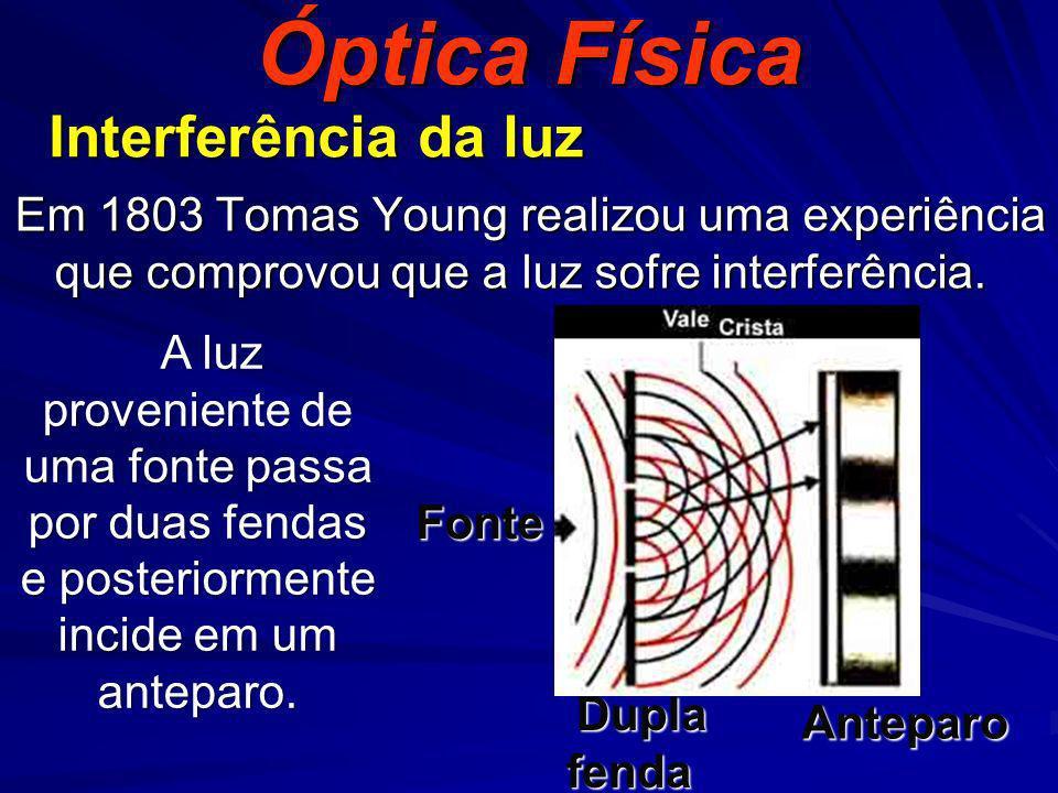Interferência da luz Em 1803 Tomas Young realizou uma experiência que comprovou que a luz sofre interferência. Óptica Física A luz proveniente de uma
