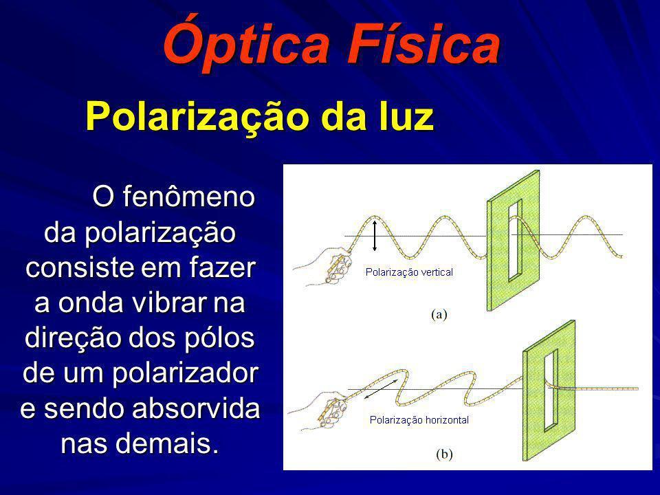 Polarização da luz Óptica Física O fenômeno da polarização consiste em fazer a onda vibrar na direção dos pólos de um polarizador e sendo absorvida na