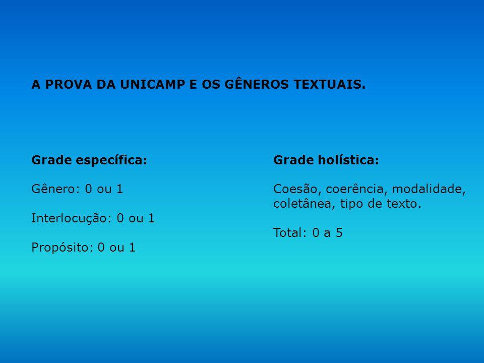 A PROVA DA UNICAMP E OS GÊNEROS TEXTUAIS. Grade específica: Gênero: 0 ou 1 Interlocução: 0 ou 1 Propósito: 0 ou 1 Grade holística: Coesão, coerência,