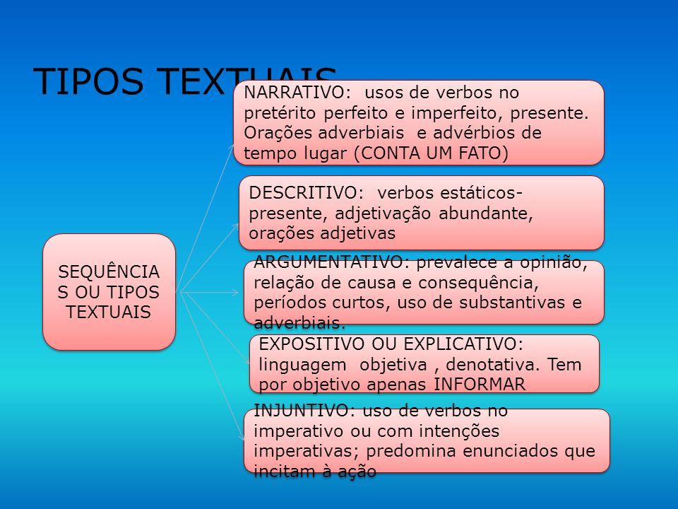 TIPOS TEXTUAIS SEQUÊNCIA S OU TIPOS TEXTUAIS NARRATIVO: usos de verbos no pretérito perfeito e imperfeito, presente. Orações adverbiais e advérbios de