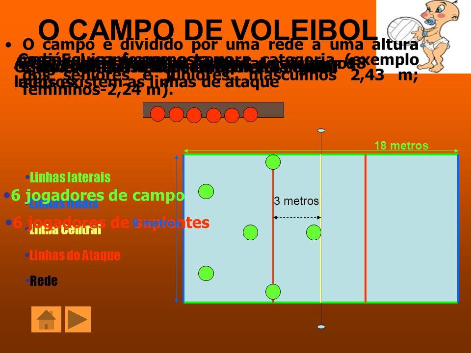 O CAMPO DE VOLEIBOL O campo e dividido por uma rede a uma altura variável conforme o sexo e categoria (exemplo dos seniores e juniores: masculinos 2,4