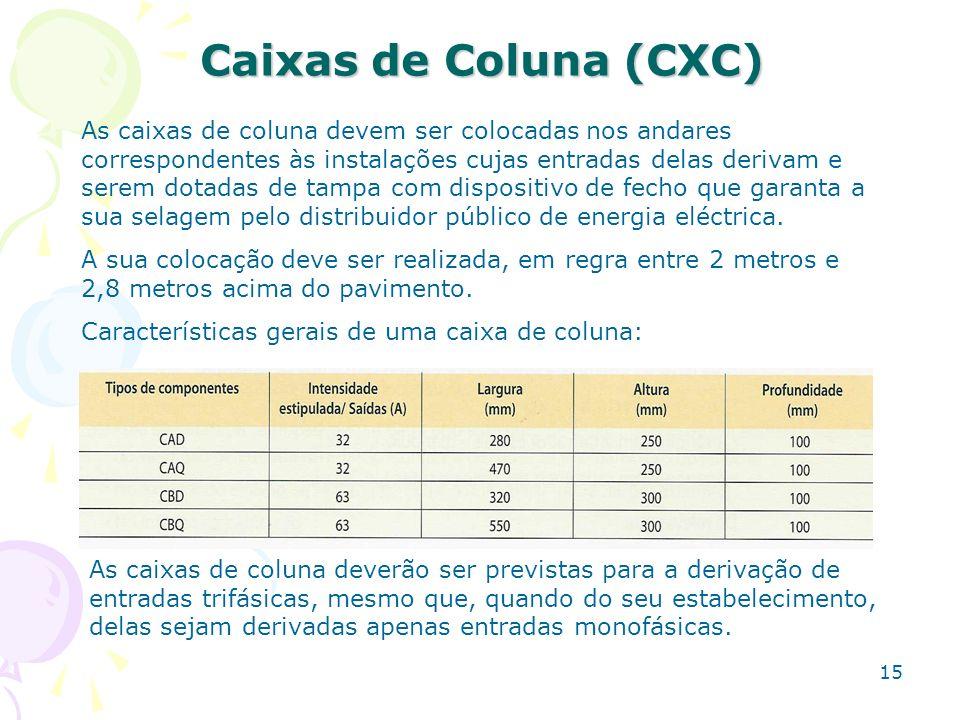 15 Caixas de Coluna (CXC) As caixas de coluna devem ser colocadas nos andares correspondentes às instalações cujas entradas delas derivam e serem dota