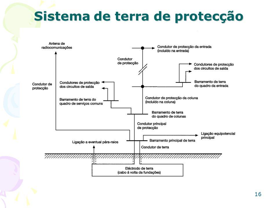 16 Sistema de terra de protecção