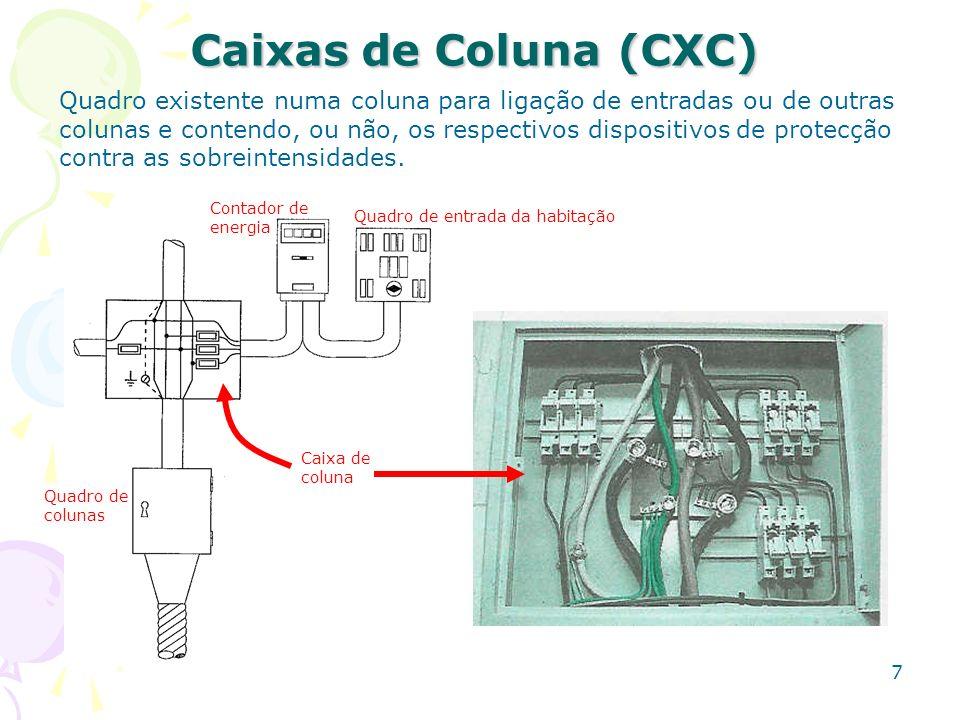 7 Caixas de Coluna (CXC) Quadro existente numa coluna para ligação de entradas ou de outras colunas e contendo, ou não, os respectivos dispositivos de