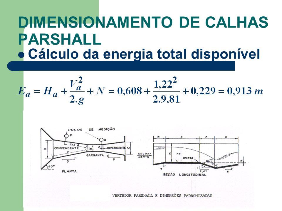 DIMENSIONAMENTO DE CALHAS PARSHALL Cálculo da energia total disponível