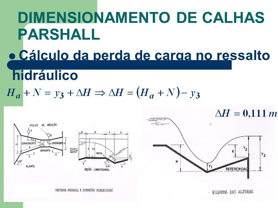 DIMENSIONAMENTO DE CALHAS PARSHALL Cálculo da perda de carga no ressalto hidráulico