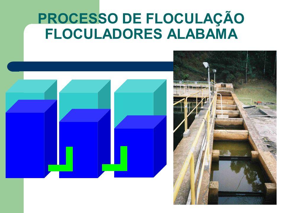 PROCESSO DE FLOCULAÇÃO FLOCULADORES ALABAMA