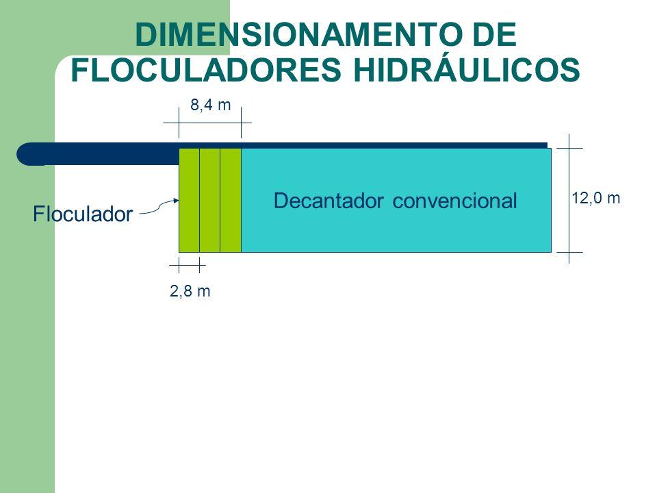 Floculador Decantador convencional 12,0 m 8,4 m 2,8 m DIMENSIONAMENTO DE FLOCULADORES HIDRÁULICOS