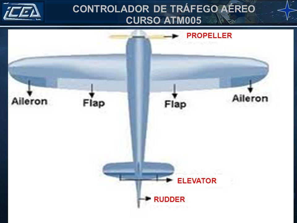 CONTROLADOR DE TRÁFEGO AÉREO CURSO ATM005 ELEVATOR RUDDER PROPELLER