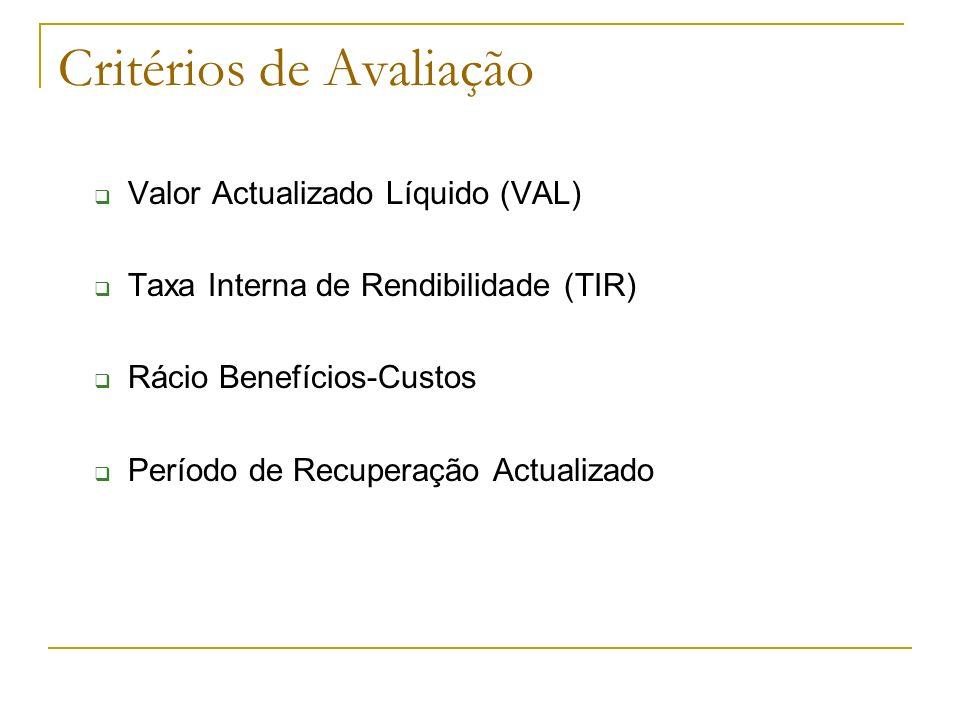 Critérios de Avaliação Valor Actualizado Líquido (VAL) Taxa Interna de Rendibilidade (TIR) Rácio Benefícios-Custos Período de Recuperação Actualizado