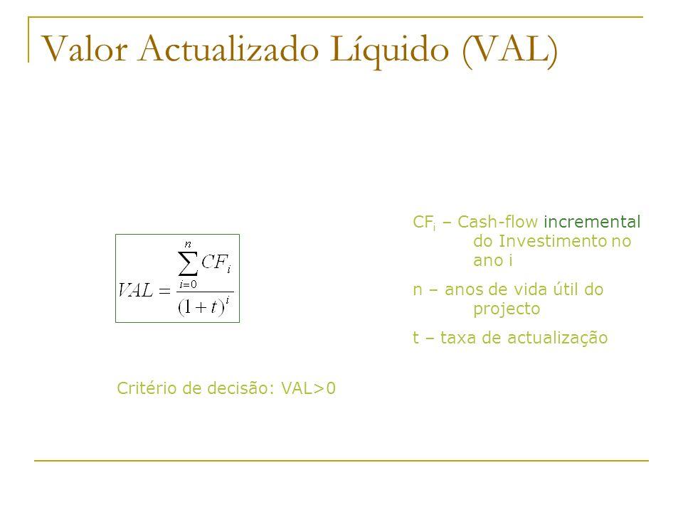 Valor Actualizado Líquido (VAL) CF i – Cash-flow incremental do Investimento no ano i n – anos de vida útil do projecto t – taxa de actualização Critério de decisão: VAL>0