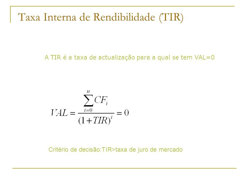 Taxa Interna de Rendibilidade (TIR) Critério de decisão:TIR>taxa de juro de mercado A TIR é a taxa de actualização para a qual se tem VAL=0