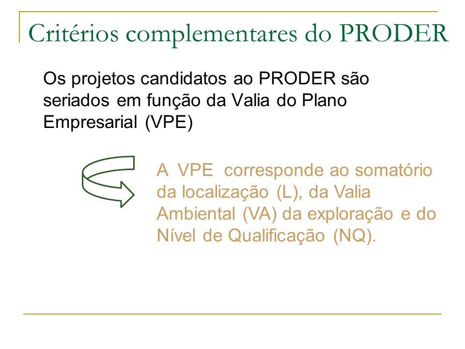 Critérios complementares do PRODER Os projetos candidatos ao PRODER são seriados em função da Valia do Plano Empresarial (VPE) A VPE corresponde ao somatório da localização (L), da Valia Ambiental (VA) da exploração e do Nível de Qualificação (NQ).