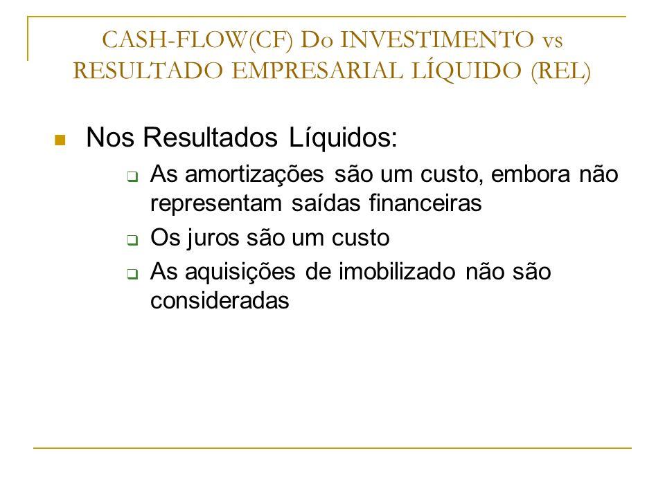 CASH-FLOW(CF) Do INVESTIMENTO vs RESULTADO EMPRESARIAL LÍQUIDO (REL) Nos Resultados Líquidos: As amortizações são um custo, embora não representam saídas financeiras Os juros são um custo As aquisições de imobilizado não são consideradas