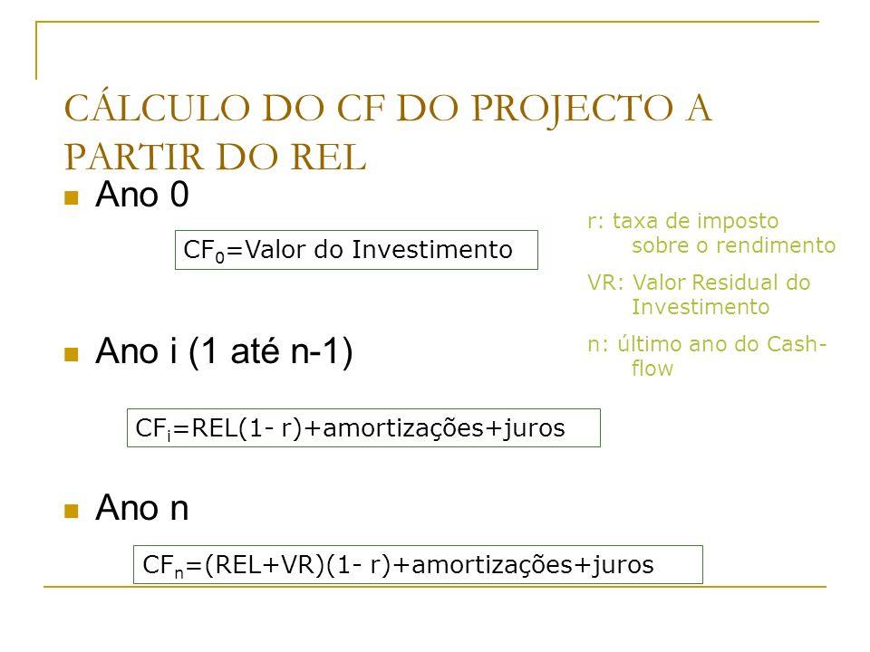 CÁLCULO DO CF DO PROJECTO A PARTIR DO REL Ano 0 Ano i (1 até n-1) Ano n CF n =(REL+VR)(1- r)+amortizações+juros CF i =REL(1- r)+amortizações+juros CF 0 =Valor do Investimento r: taxa de imposto sobre o rendimento VR: Valor Residual do Investimento n: último ano do Cash- flow