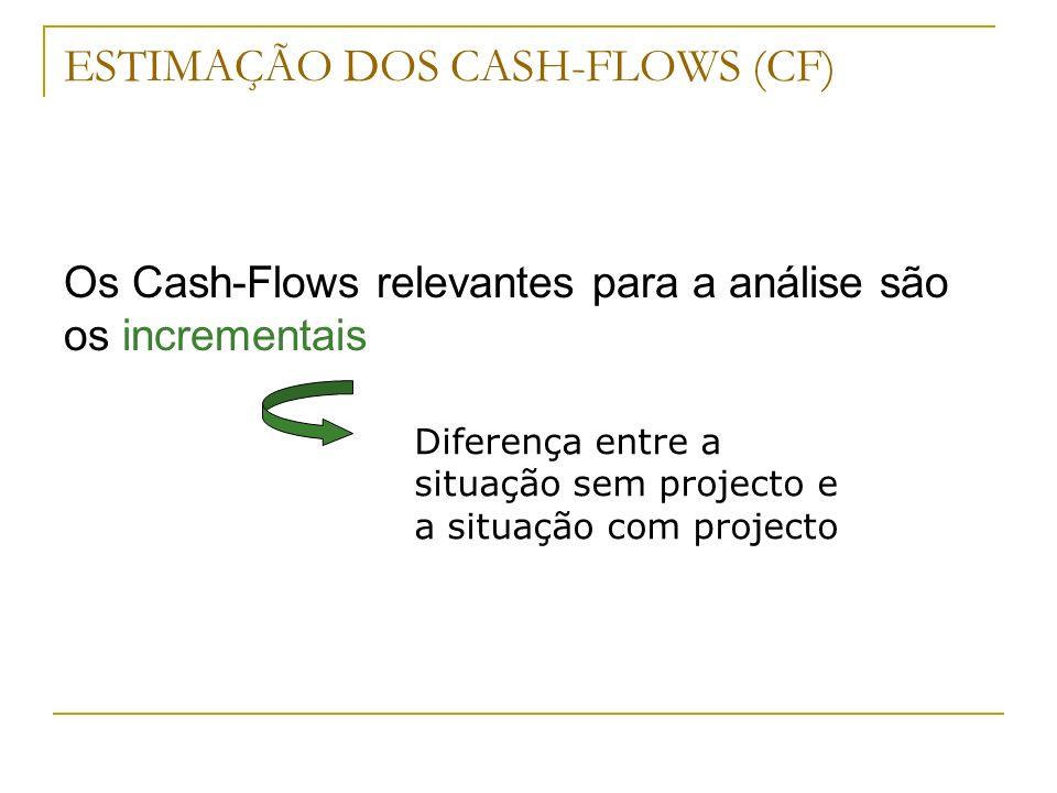 ESTIMAÇÃO DOS CASH-FLOWS (CF) Os Cash-Flows relevantes para a análise são os incrementais Diferença entre a situação sem projecto e a situação com projecto