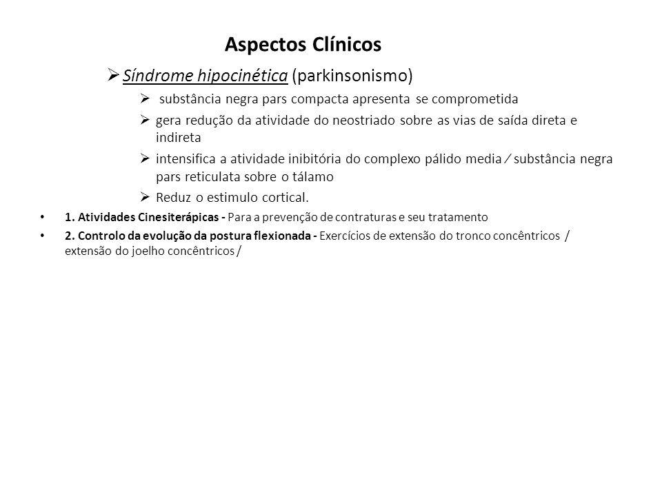 Aspectos Clínicos Síndrome hipocinética (parkinsonismo) substância negra pars compacta apresenta se comprometida gera redução da atividade do neostria