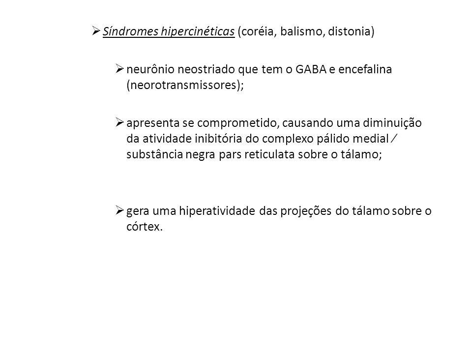 Síndromes hipercinéticas (coréia, balismo, distonia) neurônio neostriado que tem o GABA e encefalina (neorotransmissores); apresenta se comprometido, causando uma diminuição da atividade inibitória do complexo pálido medial substância negra pars reticulata sobre o tálamo; gera uma hiperatividade das projeções do tálamo sobre o córtex.
