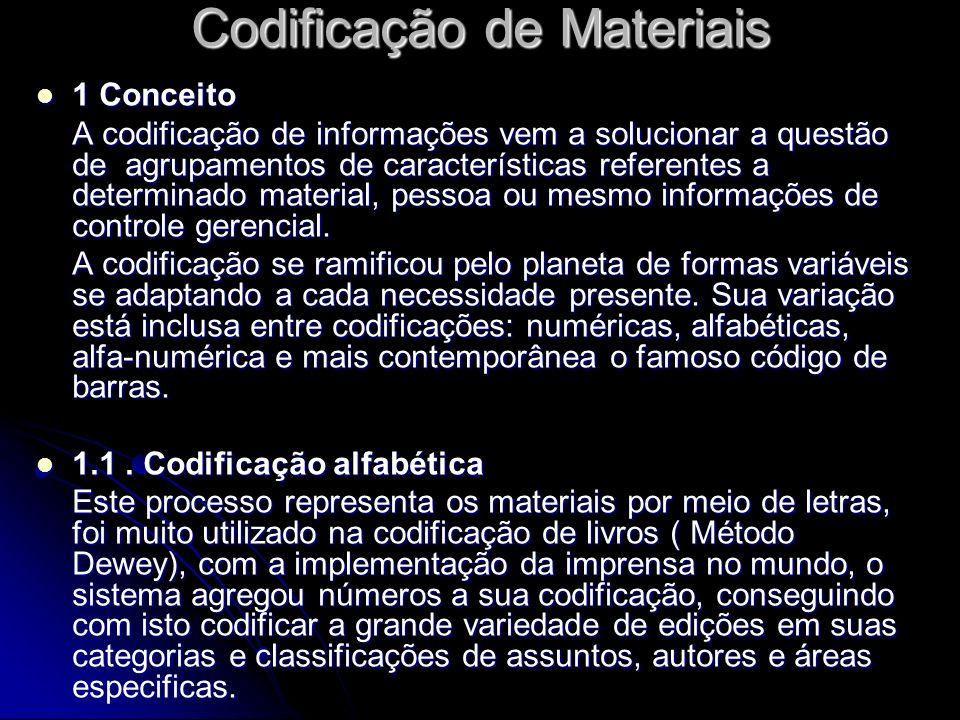 1 Conceito 1 Conceito A codificação de informações vem a solucionar a questão de agrupamentos de características referentes a determinado material, pe