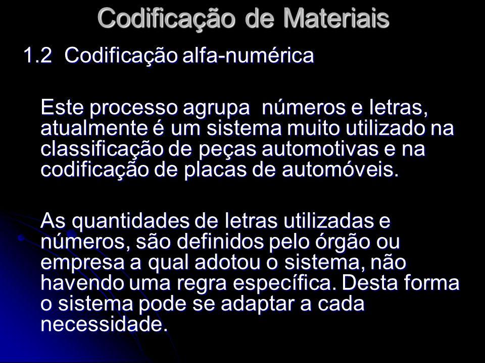 1.2 Codificação alfa-numérica Este processo agrupa números e letras, atualmente é um sistema muito utilizado na classificação de peças automotivas e n