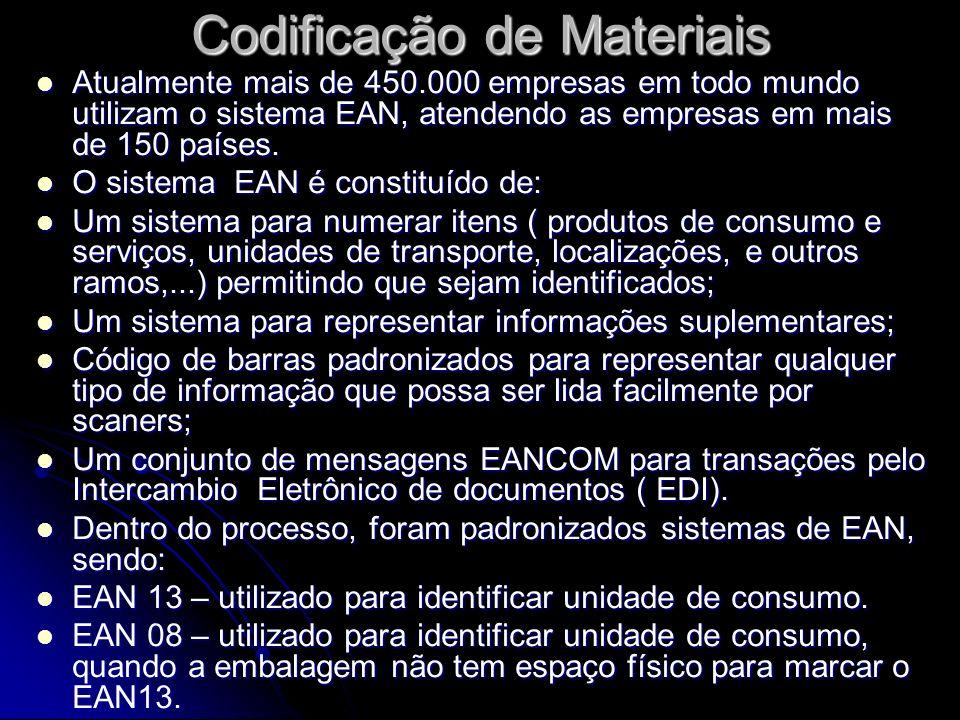 EAN/DUN14 – utilizado para identificar caixas de papelão, fardos e unidades de despacho em geral.