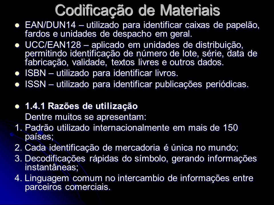 EAN/DUN14 – utilizado para identificar caixas de papelão, fardos e unidades de despacho em geral. EAN/DUN14 – utilizado para identificar caixas de pap