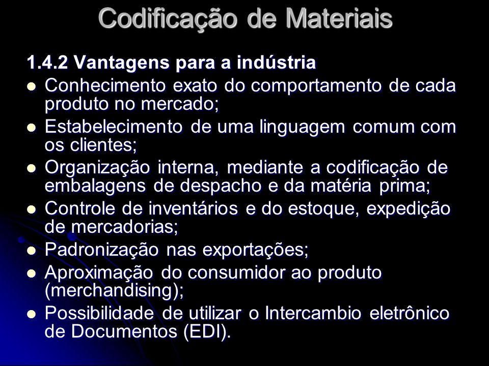 1.4.2 Vantagens para a indústria 1.4.2 Vantagens para a indústria Conhecimento exato do comportamento de cada produto no mercado; Conhecimento exato d