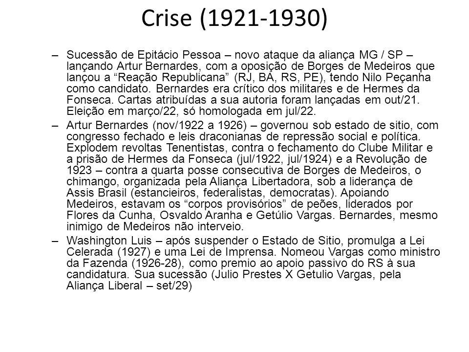 Crise (1921-1930) –Sucessão de Epitácio Pessoa – novo ataque da aliança MG / SP – lançando Artur Bernardes, com a oposição de Borges de Medeiros que l