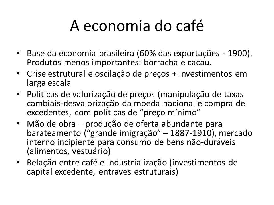 A economia do café Base da economia brasileira (60% das exportações - 1900). Produtos menos importantes: borracha e cacau. Crise estrutural e oscilaçã