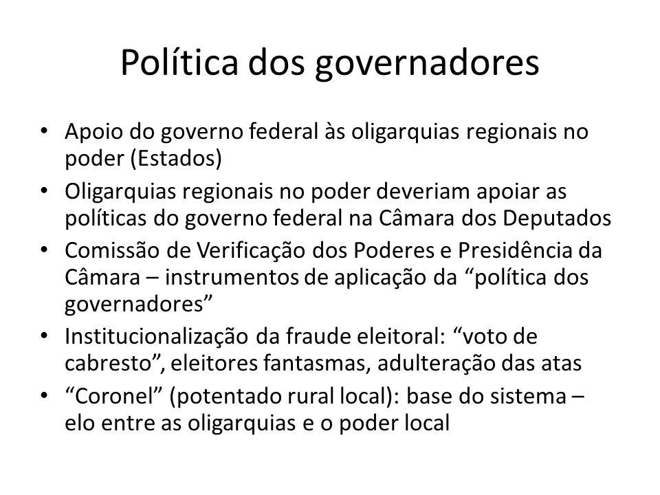 Política dos governadores Apoio do governo federal às oligarquias regionais no poder (Estados) Oligarquias regionais no poder deveriam apoiar as polít